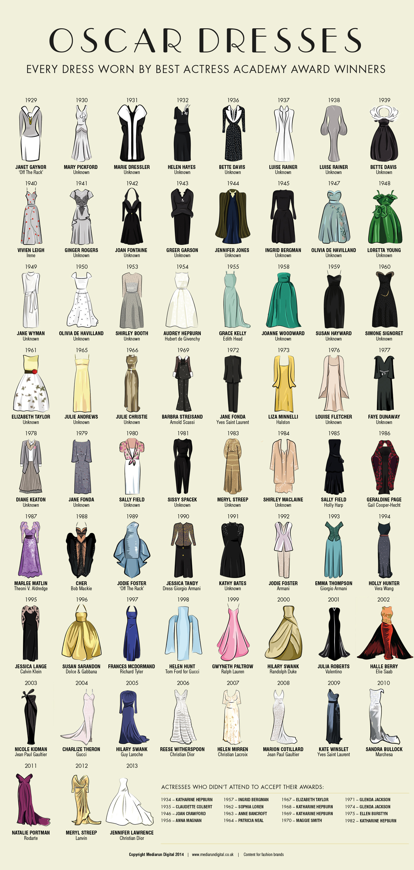 oscar-dresses-big