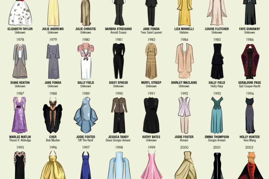 Oscars fashion infographic